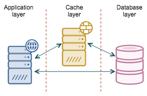 Nginx for SSL Termination to Varnish & Apache Backend with